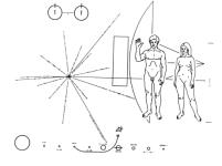 Placa de las Pioneer. Fuente: Wikimedia Commons